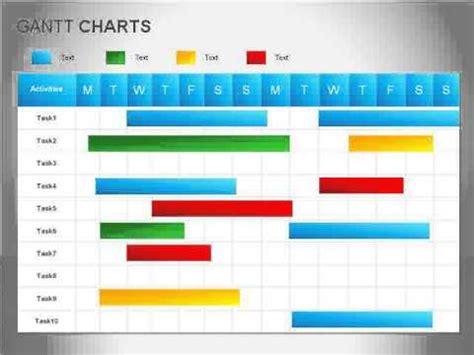 Project Management Reports & Gantt Charts - Oxbridge